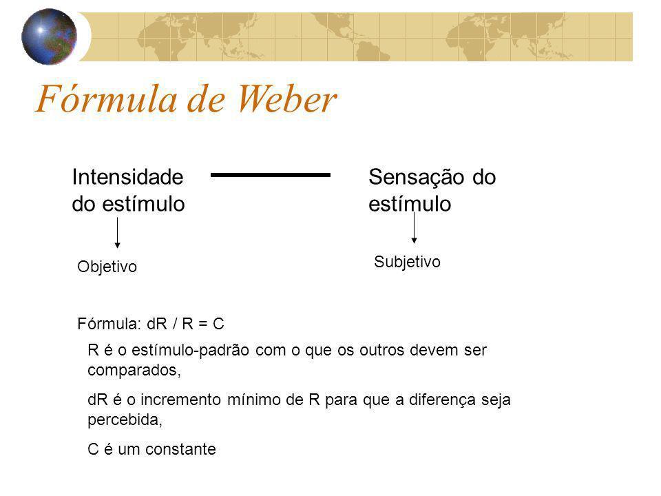 Fórmula de Weber Intensidade do estímulo Sensação do estímulo