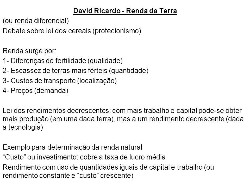 David Ricardo - Renda da Terra