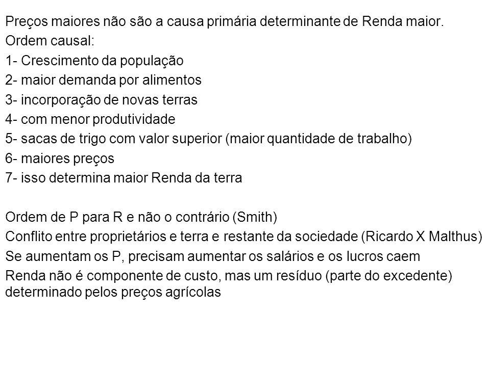 Preços maiores não são a causa primária determinante de Renda maior.
