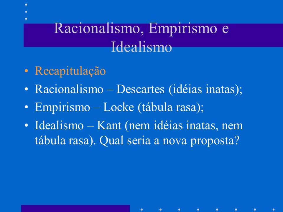 Racionalismo, Empirismo e Idealismo