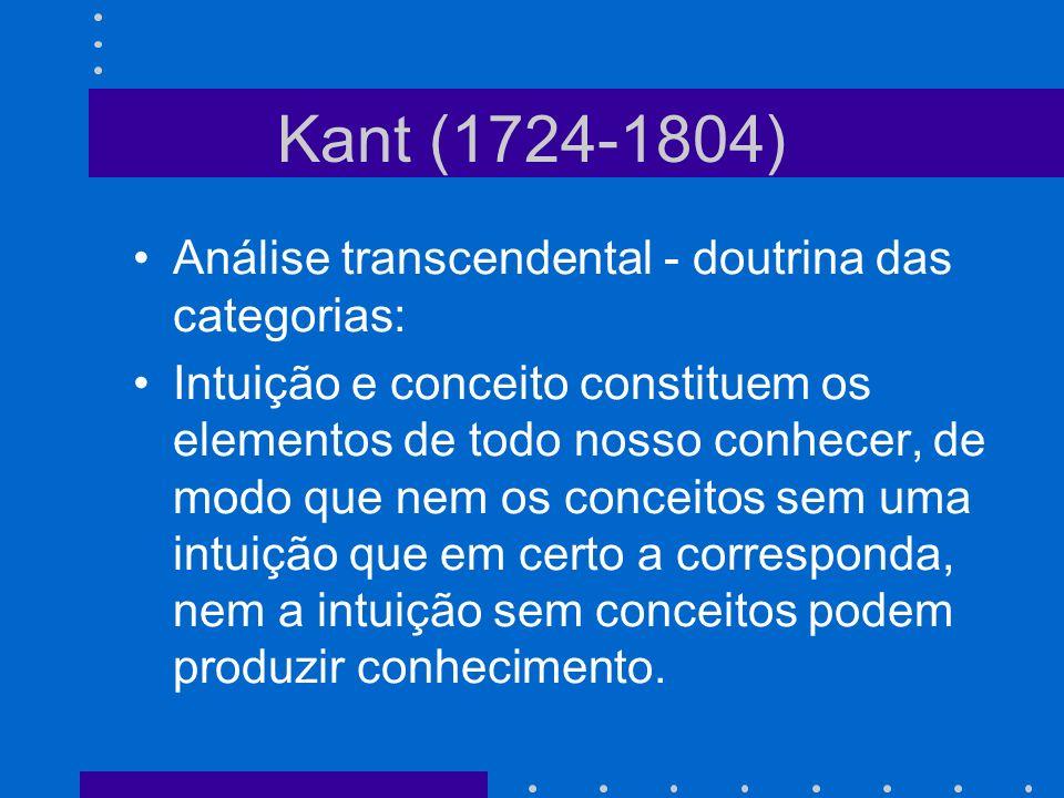 Kant (1724-1804) Análise transcendental - doutrina das categorias: