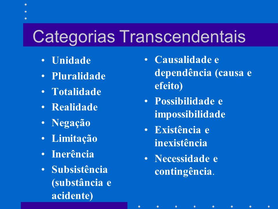 Categorias Transcendentais