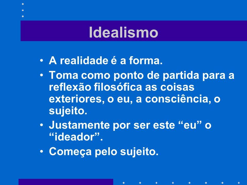 Idealismo A realidade é a forma.