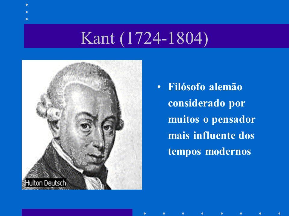 Kant (1724-1804) Filósofo alemão considerado por muitos o pensador mais influente dos tempos modernos.