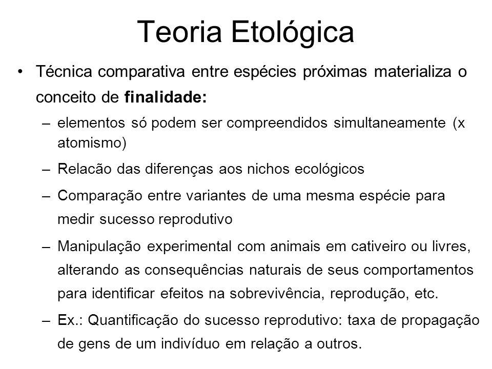 Teoria EtológicaTécnica comparativa entre espécies próximas materializa o conceito de finalidade: