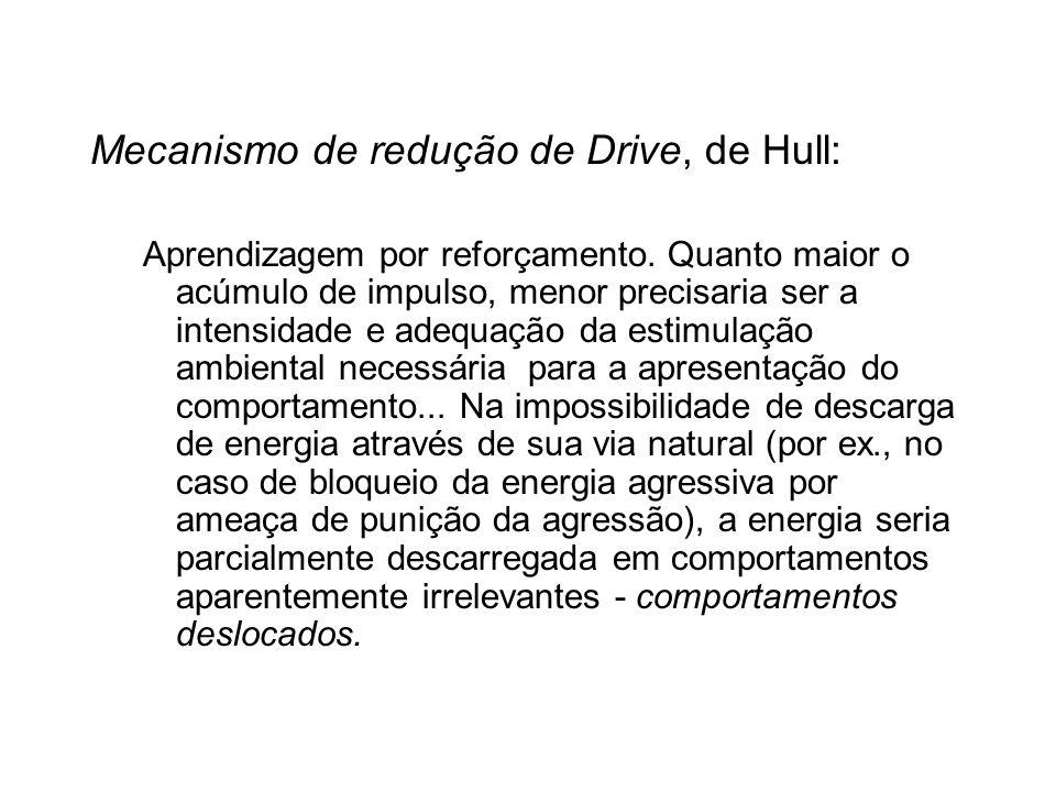 Mecanismo de redução de Drive, de Hull: