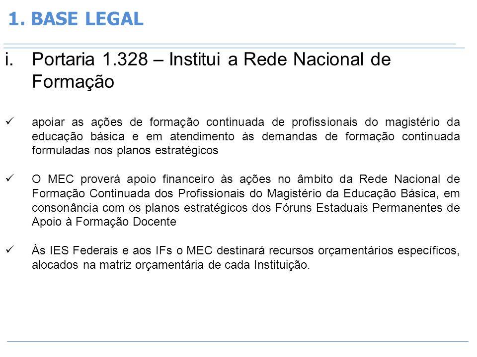 Portaria 1.328 – Institui a Rede Nacional de Formação