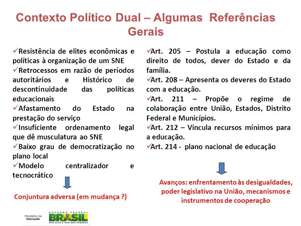 Contexto Político Dual – Algumas Referências Gerais