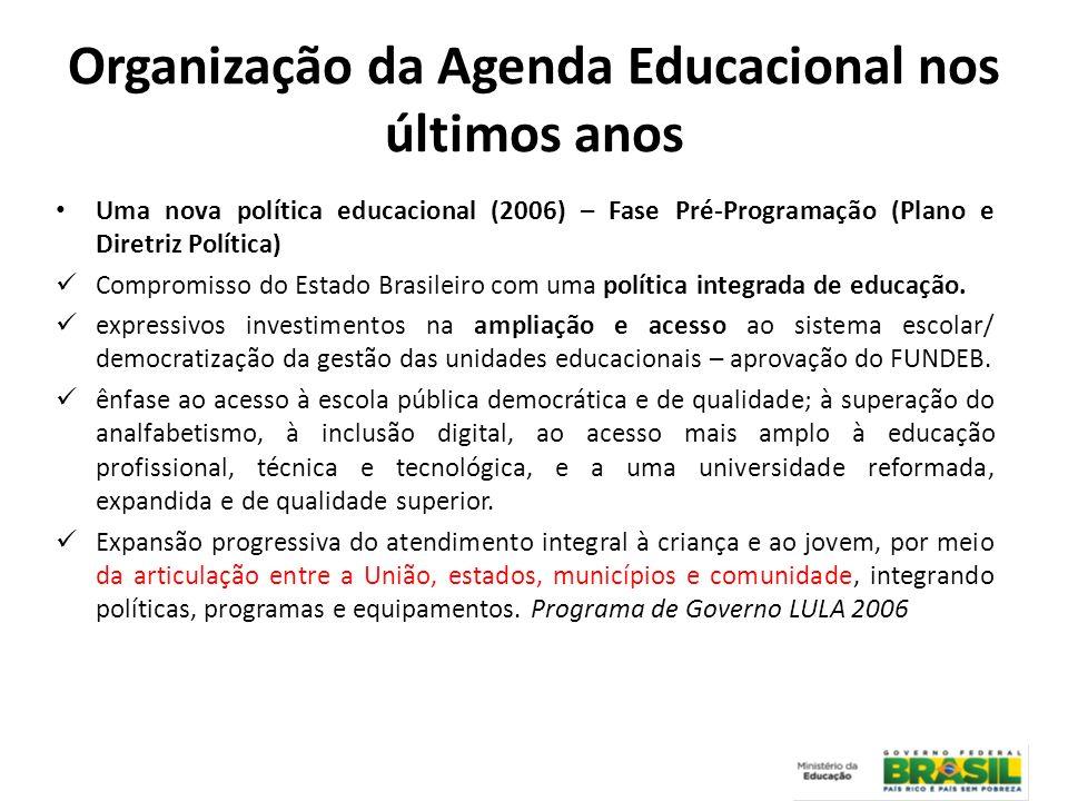 Organização da Agenda Educacional nos últimos anos
