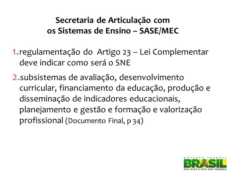 Secretaria de Articulação com os Sistemas de Ensino – SASE/MEC