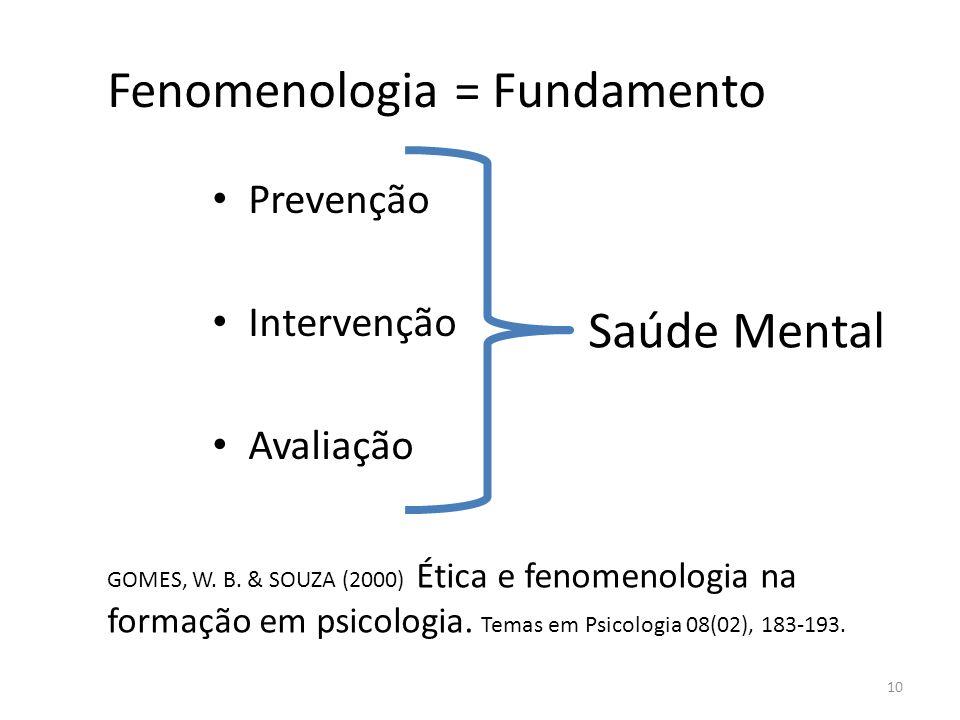 Fenomenologia = Fundamento