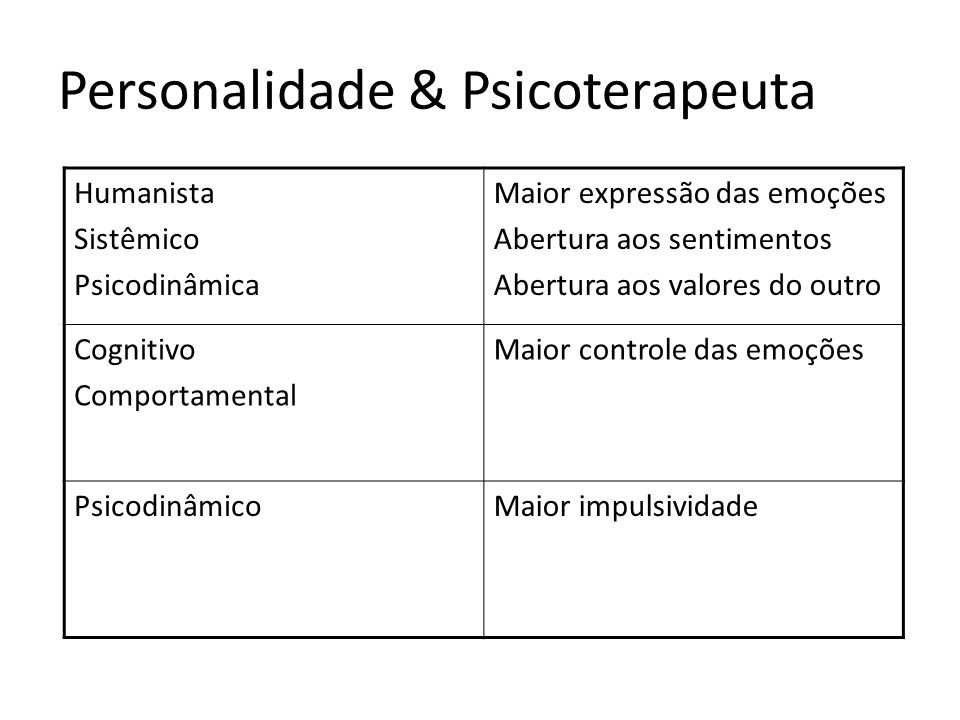 Personalidade & Psicoterapeuta