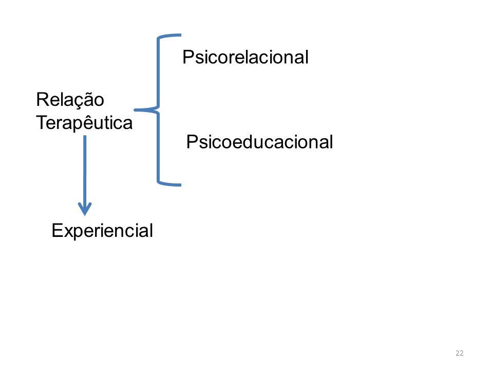 Psicorelacional Relação Terapêutica Psicoeducacional Experiencial