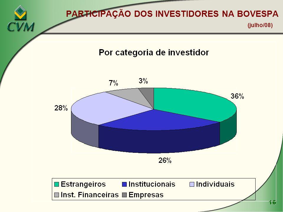 PARTICIPAÇÃO DOS INVESTIDORES NA BOVESPA (julho/08)