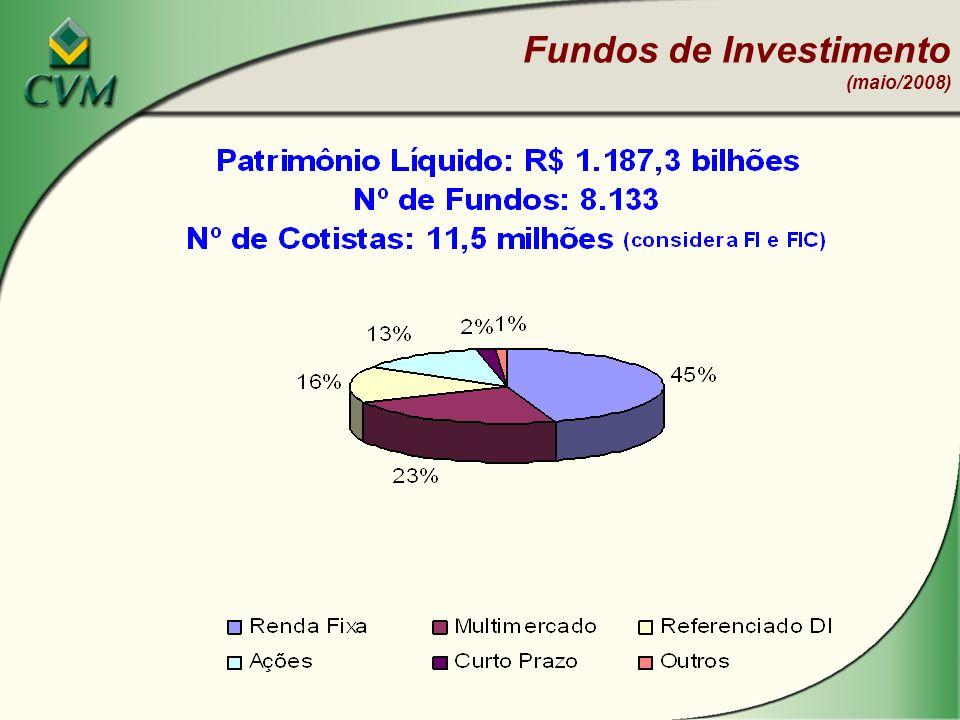 Fundos de Investimento (maio/2008)
