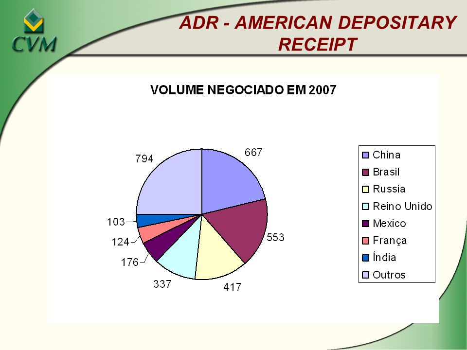 ADR - AMERICAN DEPOSITARY RECEIPT
