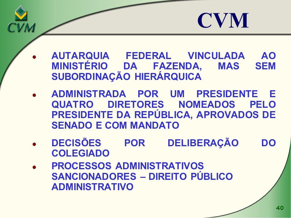 CVM AUTARQUIA FEDERAL VINCULADA AO MINISTÉRIO DA FAZENDA, MAS SEM SUBORDINAÇÃO HIERÁRQUICA.
