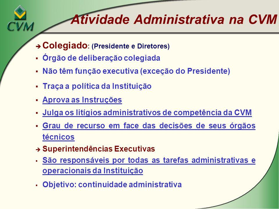 Atividade Administrativa na CVM