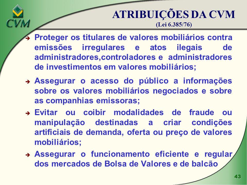 ATRIBUIÇÕES DA CVM (Lei 6.385/76)