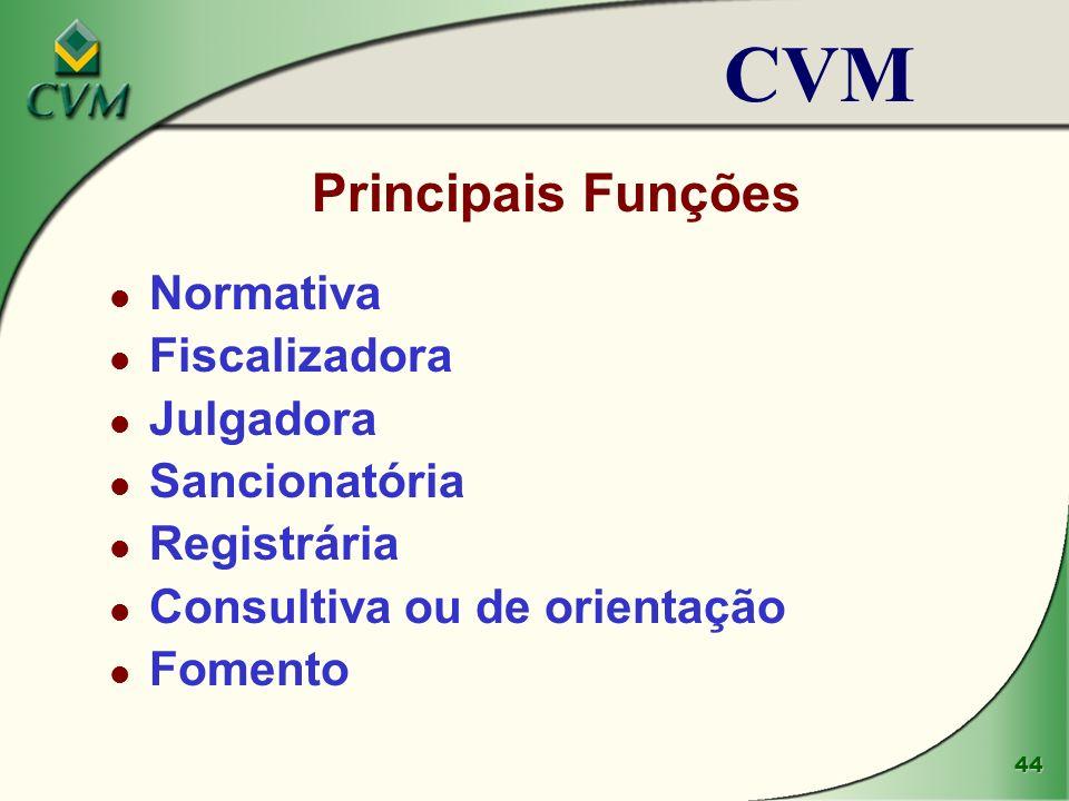 CVM Principais Funções Normativa Fiscalizadora Julgadora Sancionatória