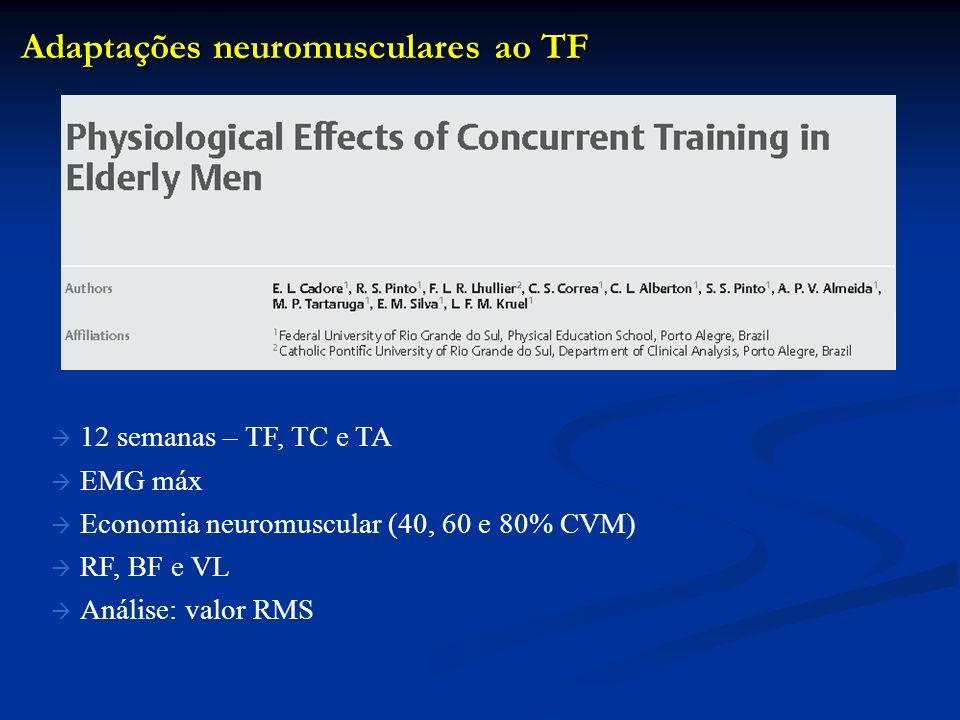 Adaptações neuromusculares ao TF