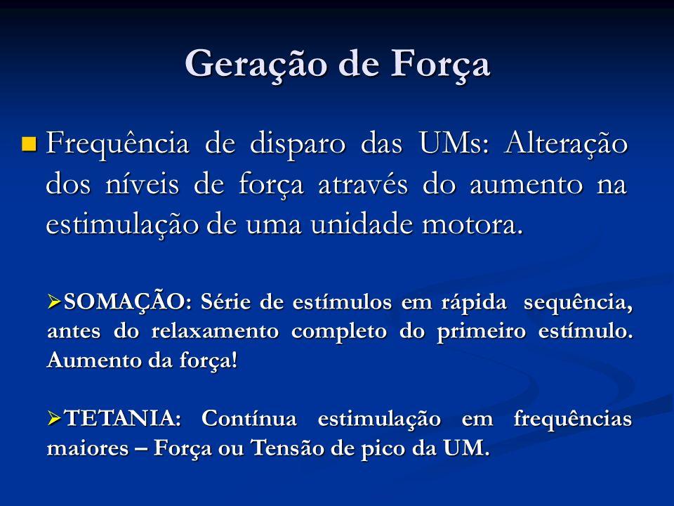 Geração de Força Frequência de disparo das UMs: Alteração dos níveis de força através do aumento na estimulação de uma unidade motora.