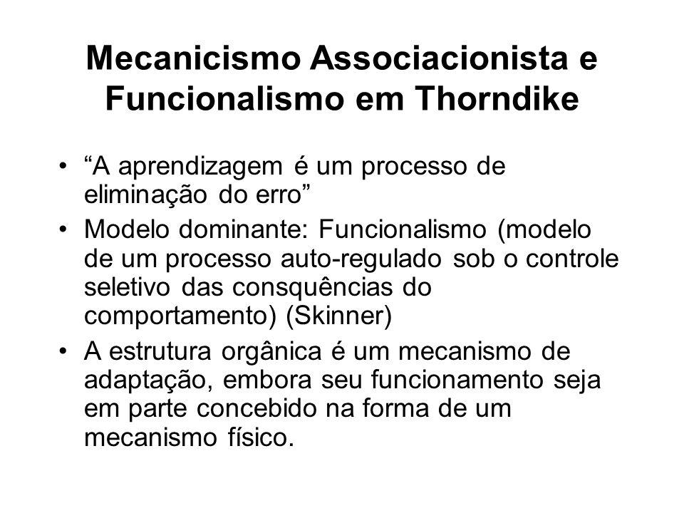 Mecanicismo Associacionista e Funcionalismo em Thorndike