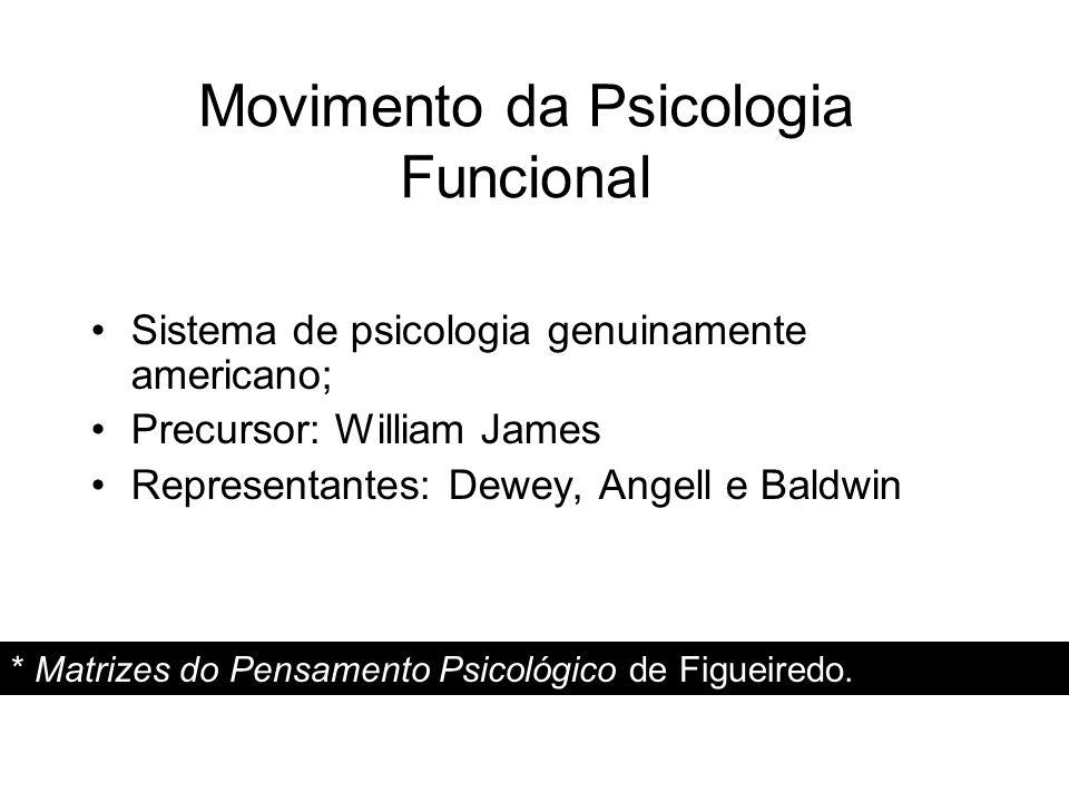 Movimento da Psicologia Funcional