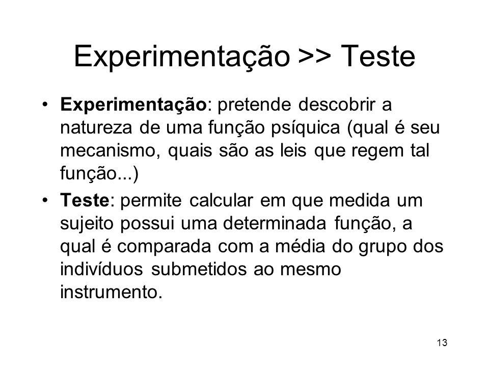Experimentação >> Teste