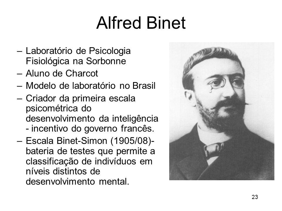 Alfred Binet Laboratório de Psicologia Fisiológica na Sorbonne