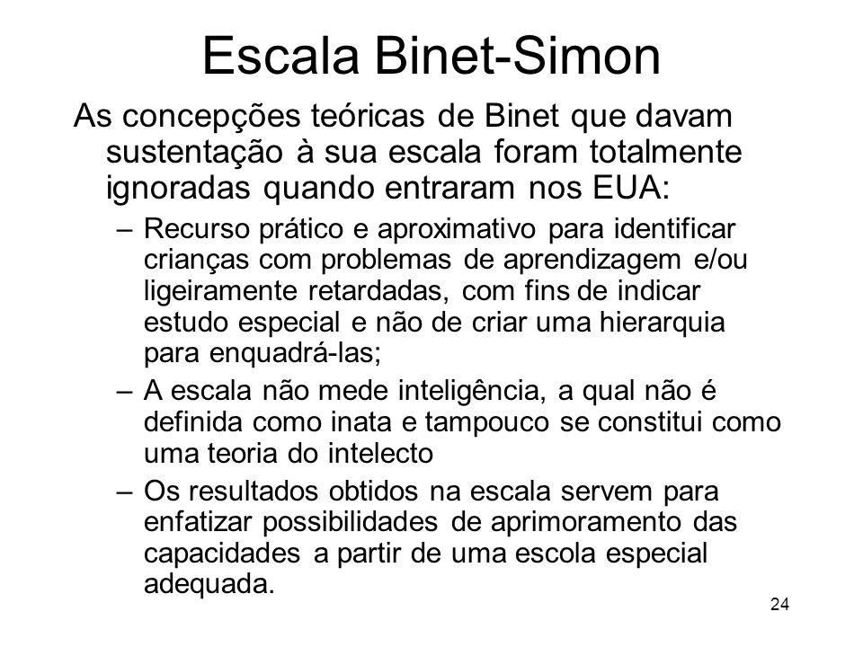 Escala Binet-Simon As concepções teóricas de Binet que davam sustentação à sua escala foram totalmente ignoradas quando entraram nos EUA: