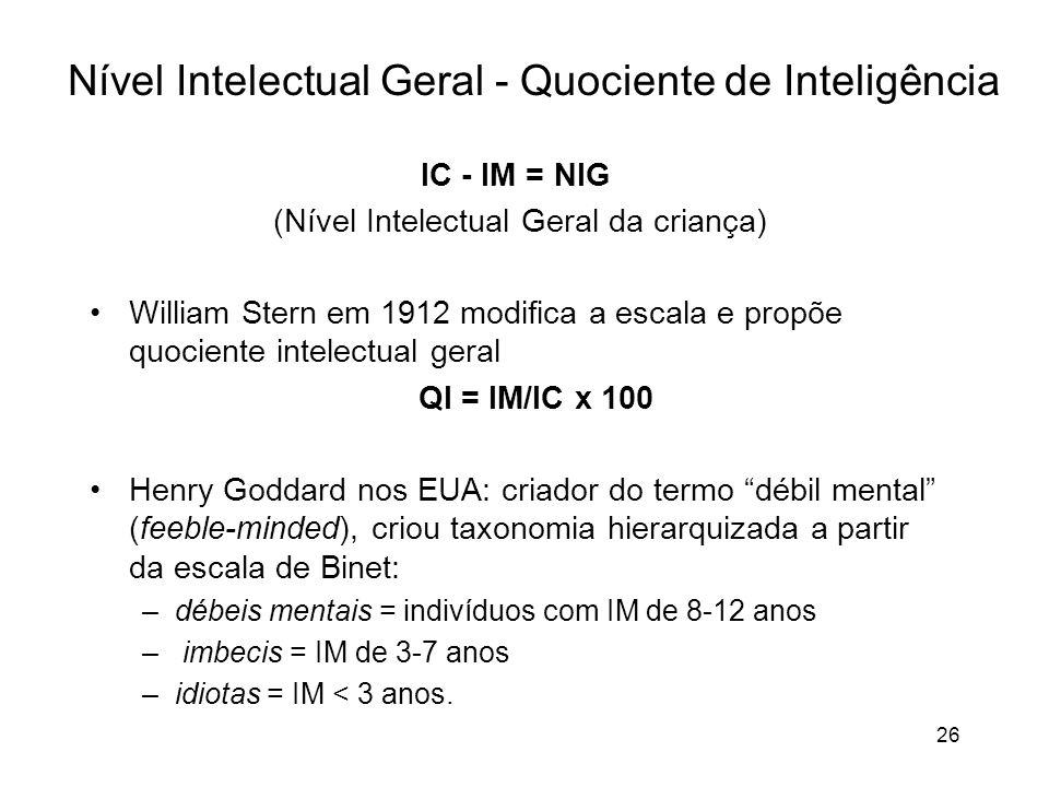 Nível Intelectual Geral - Quociente de Inteligência