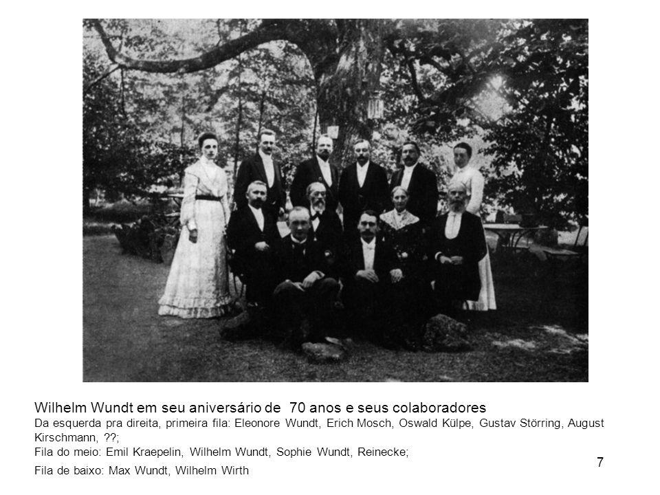 Wilhelm Wundt em seu aniversário de 70 anos e seus colaboradores