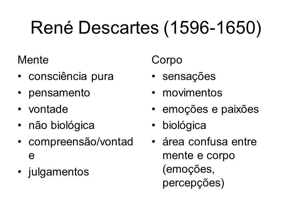 René Descartes (1596-1650) Mente consciência pura pensamento vontade