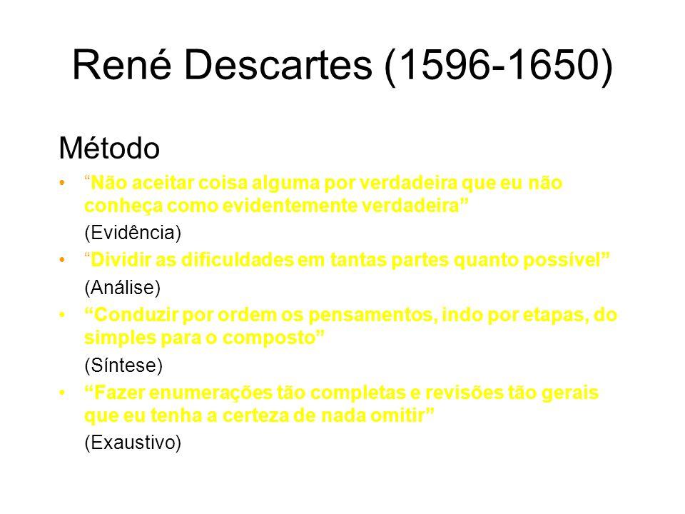 René Descartes (1596-1650) Método