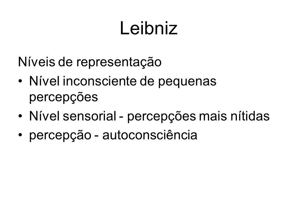 Leibniz Níveis de representação