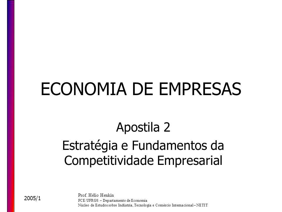 Apostila 2 Estratégia e Fundamentos da Competitividade Empresarial