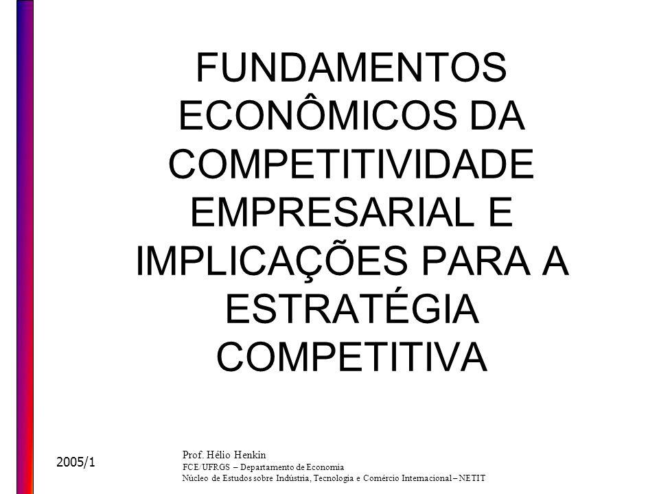 FUNDAMENTOS ECONÔMICOS DA COMPETITIVIDADE EMPRESARIAL E IMPLICAÇÕES PARA A ESTRATÉGIA COMPETITIVA