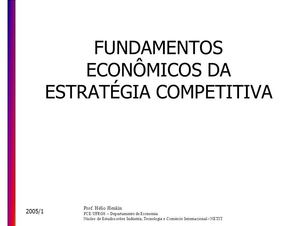 FUNDAMENTOS ECONÔMICOS DA ESTRATÉGIA COMPETITIVA