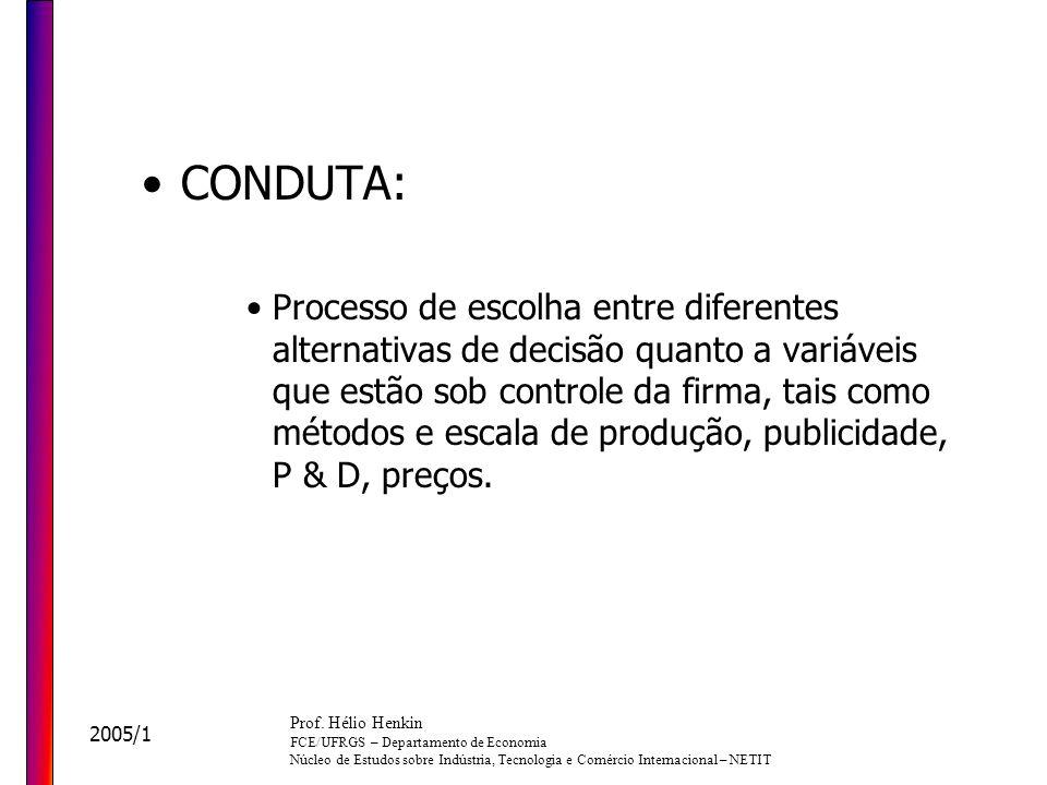 CONDUTA: