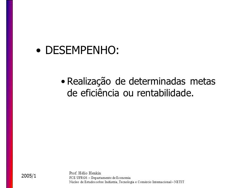 DESEMPENHO: Realização de determinadas metas de eficiência ou rentabilidade. Prof. Hélio Henkin. FCE/UFRGS – Departamento de Economia.