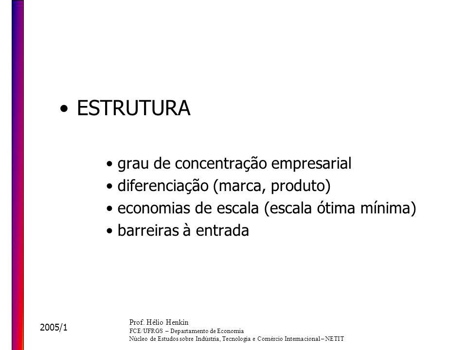 ESTRUTURA grau de concentração empresarial
