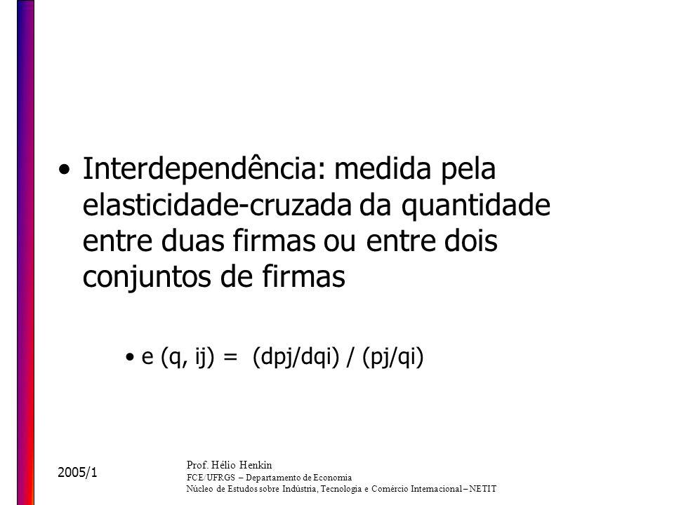 Interdependência: medida pela elasticidade-cruzada da quantidade entre duas firmas ou entre dois conjuntos de firmas
