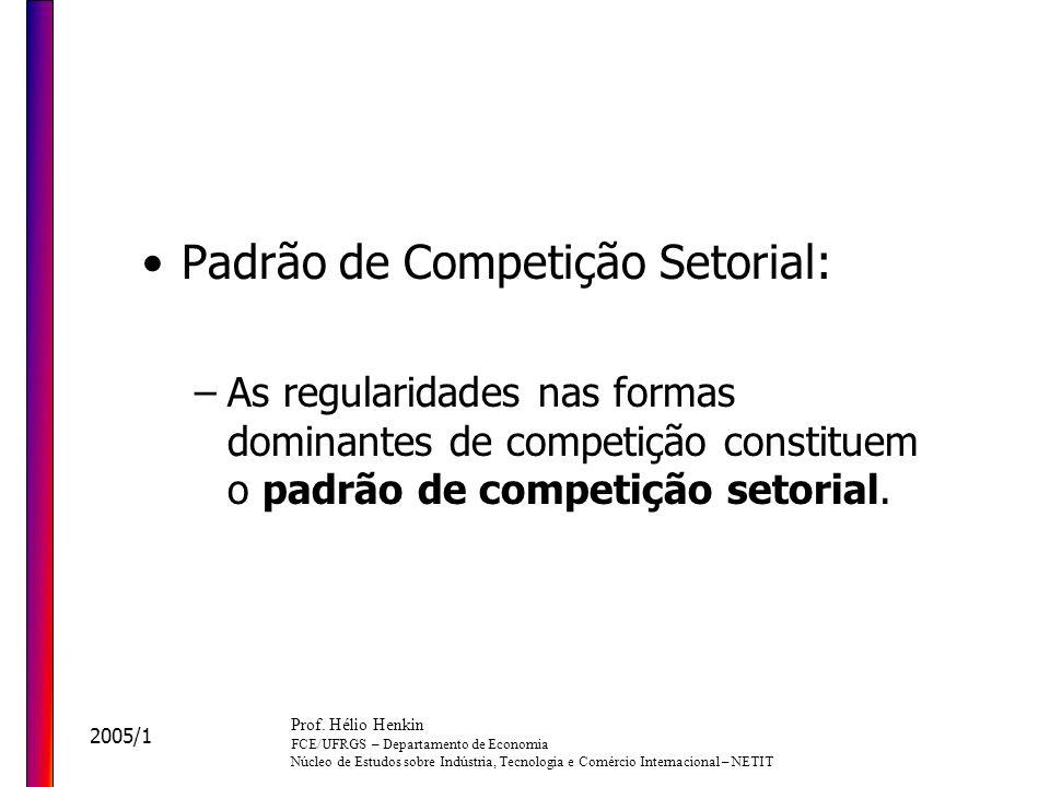 Padrão de Competição Setorial: