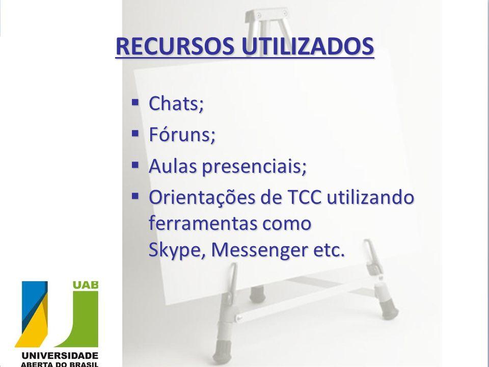 RECURSOS UTILIZADOS Chats; Fóruns; Aulas presenciais;