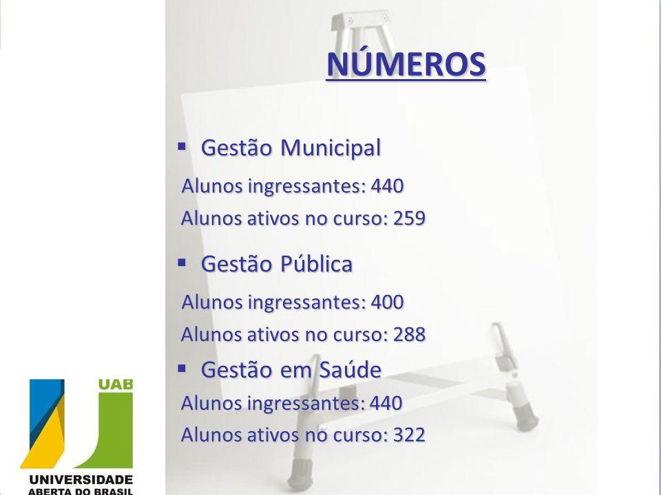 NÚMEROS Gestão Municipal Alunos ingressantes: 440 Gestão Pública