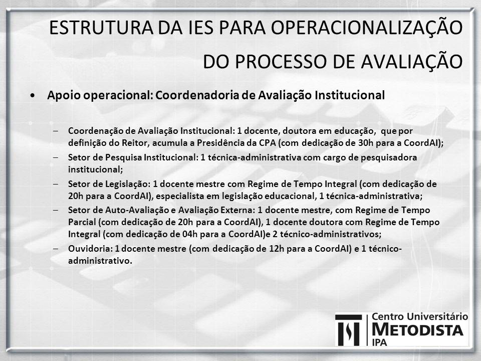 ESTRUTURA DA IES PARA OPERACIONALIZAÇÃO DO PROCESSO DE AVALIAÇÃO