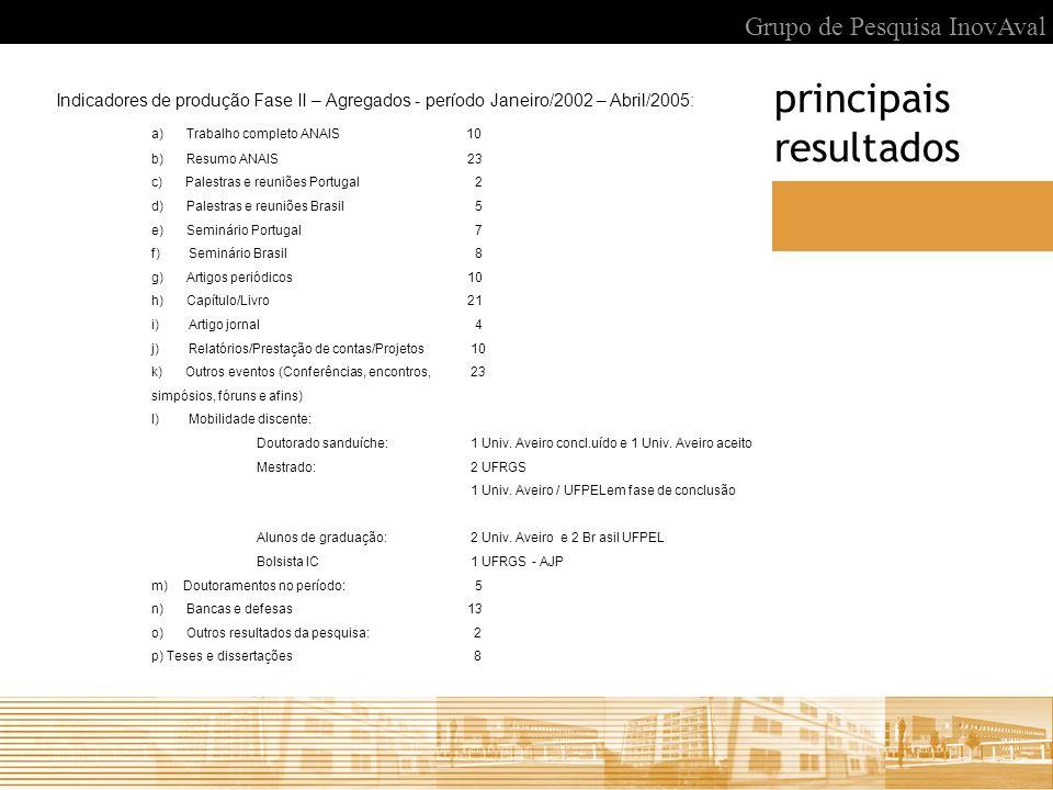 principais resultados Grupo de Pesquisa InovAval