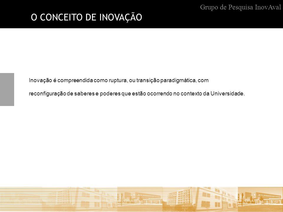 O CONCEITO DE INOVAÇÃO Grupo de Pesquisa InovAval