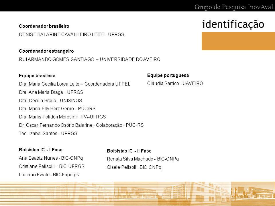identificação Grupo de Pesquisa InovAval Coordenador brasileiro